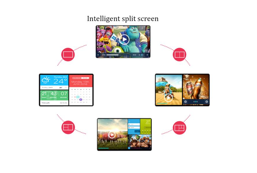 intelligent split screen