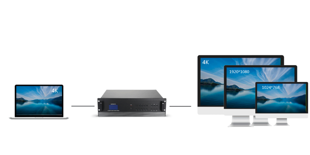 HD Matrix Switcher 6